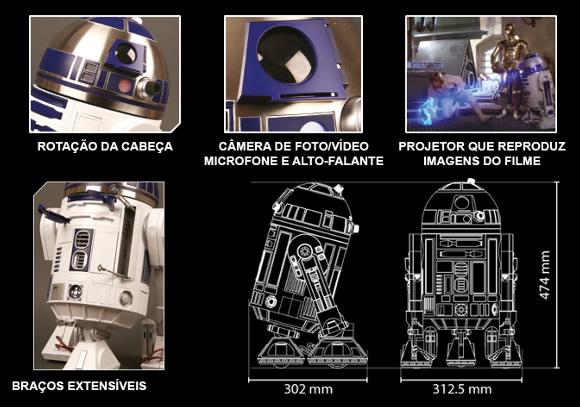 Monte seu R2D2 Modelismo Planeta DeAgostini - Construa seu próprio R2-D2 de Star Wars