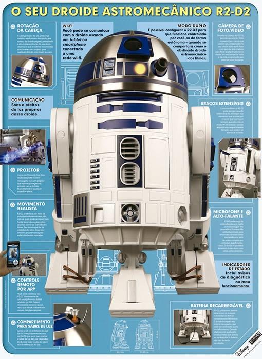R2D2 Droid Astromecanico Planeta DeAgostini - Construa seu próprio R2-D2 de Star Wars