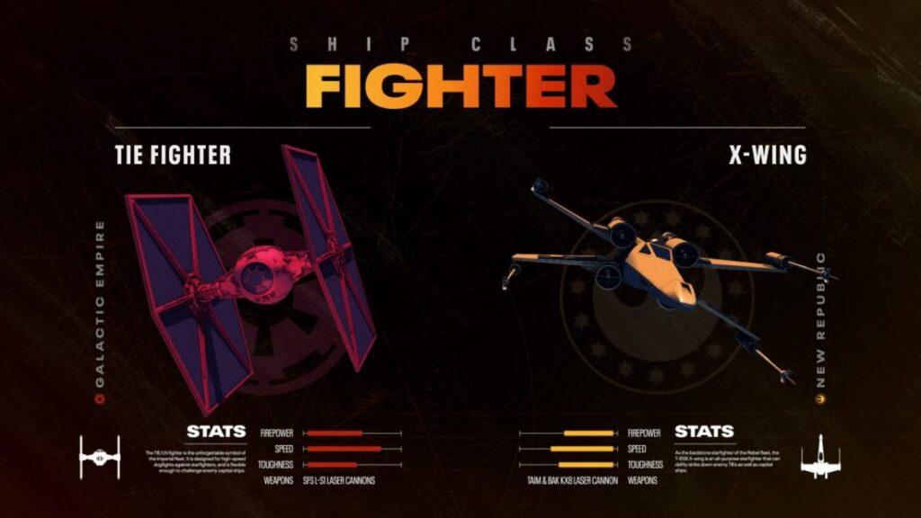 STAR WARS: SQUADRONS | EA Games divulgou o trailer de jogabilidade e customização