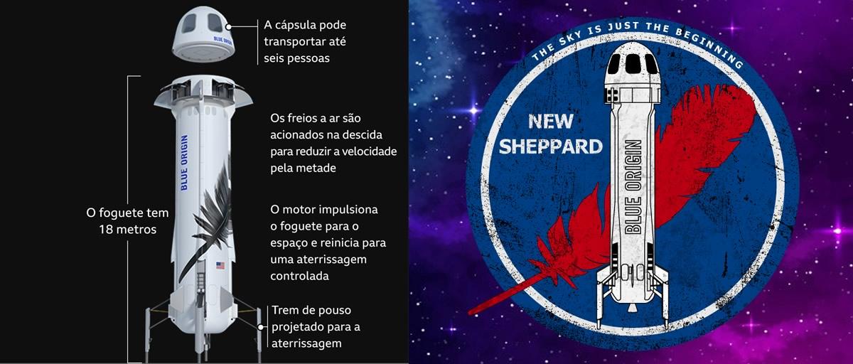 Star Trek   William Shatner, o Capitão Kirk, embarca no foguete New Shepard, de Jeff Bezos, para viajar ao espaço nesta quarta
